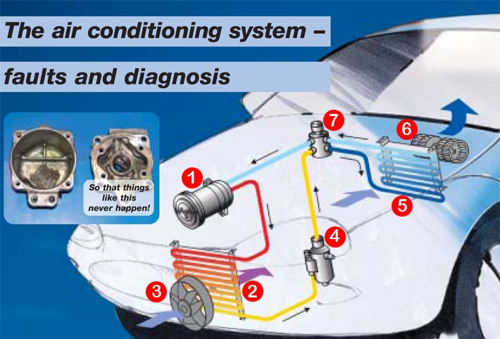 Watch further Ladder Crane  28Patent Pending 29 further Showthread additionally Residential Air Conditioning Diagram in addition All p1. on hvac compressor failure